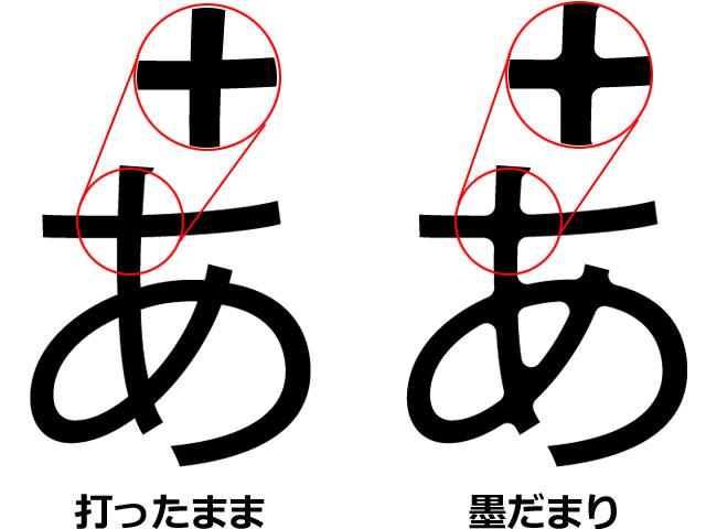 文字サンプル